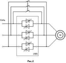 Схема подключения устройства плавного пуска с шунтирующий (байпасным) контактором