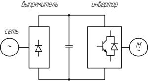 Практическое руководство по устройствам свободной энергии