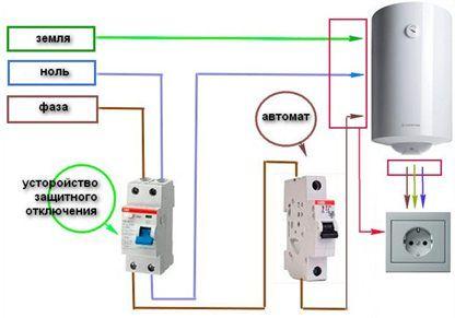 Как выбрать УЗО для водонагревателя